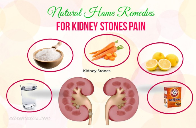 Natural Pain Relief From Kidney Stones