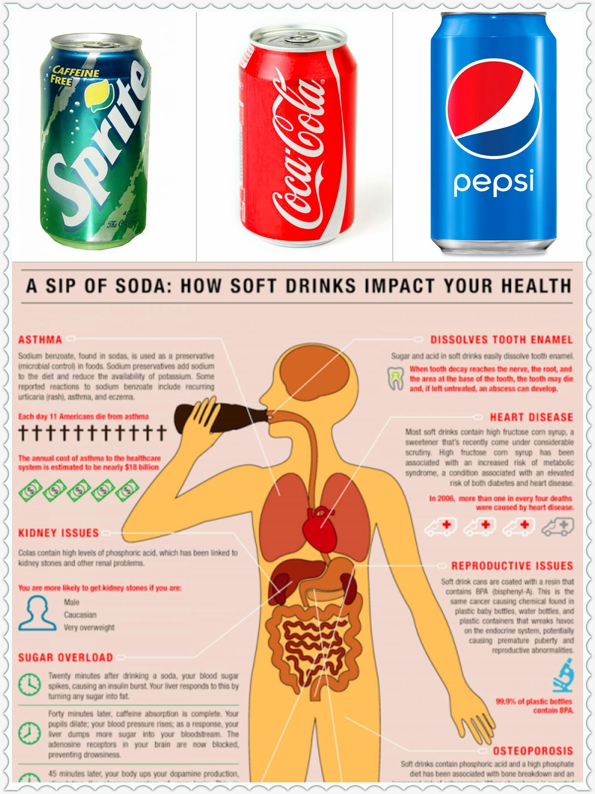 why stop drinking soda But you can stop drinking soda forever just like you can quit alcohol, cigarettes, or opioids not to downplay how difficult such a change can be, but the rewards of a dependency free, naturally healthy lifestyle are widely touted and hard to underestimate.